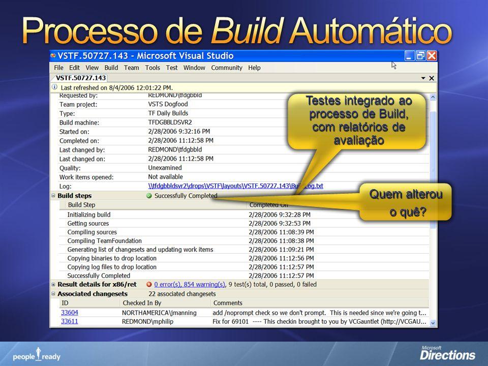 Processo de Build Automático