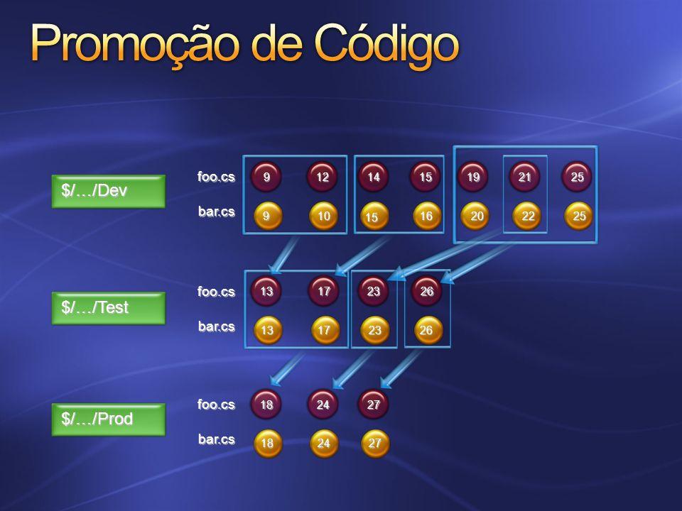 Promoção de Código $/…/Dev $/…/Test $/…/Prod foo.cs bar.cs foo.cs