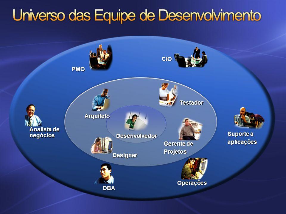 Universo das Equipe de Desenvolvimento
