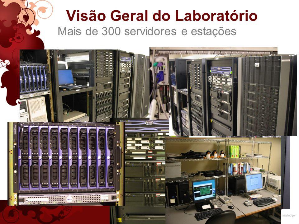 Visão Geral do Laboratório