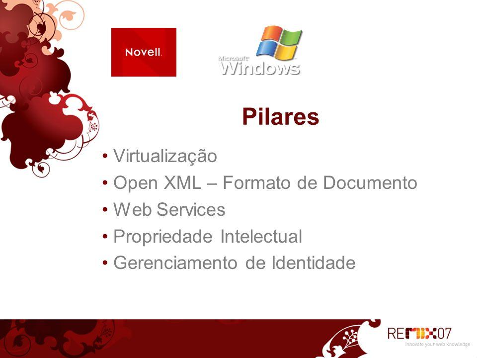 Pilares Virtualização Open XML – Formato de Documento Web Services
