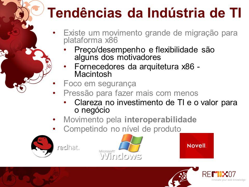 Tendências da Indústria de TI