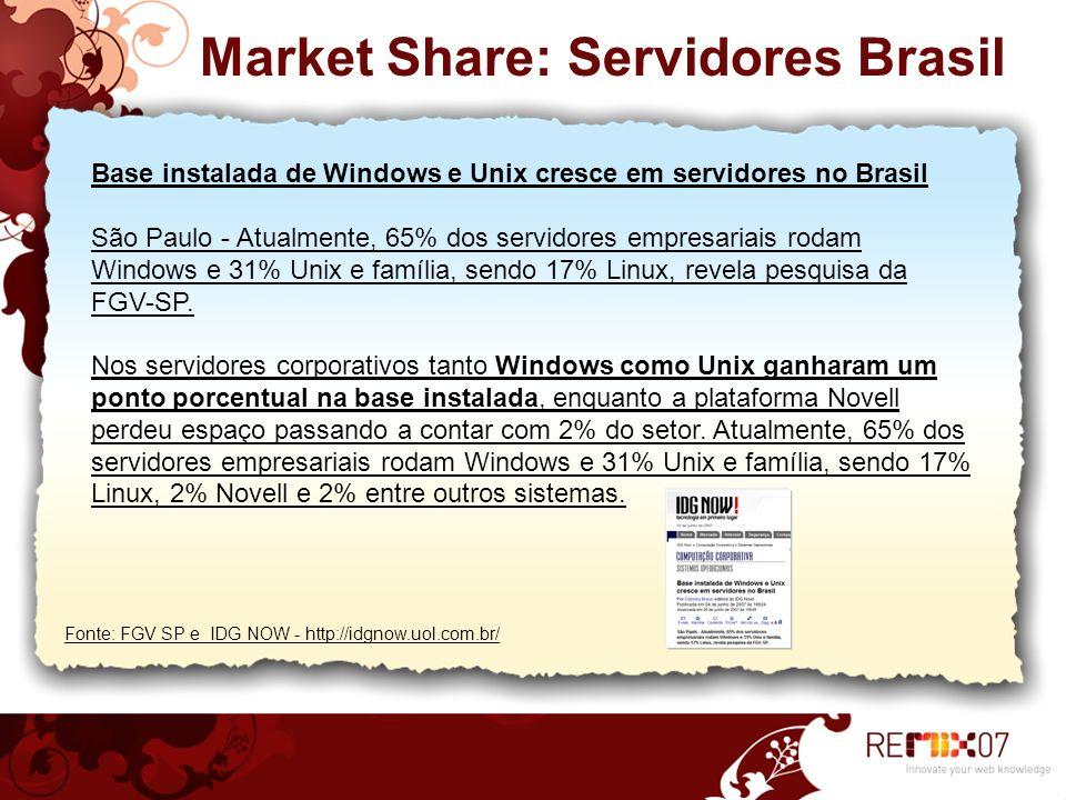 Market Share: Servidores Brasil