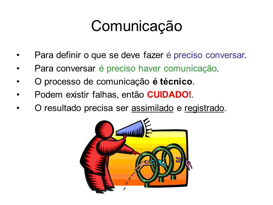 Comunicação Para definir o que se deve fazer é preciso conversar.