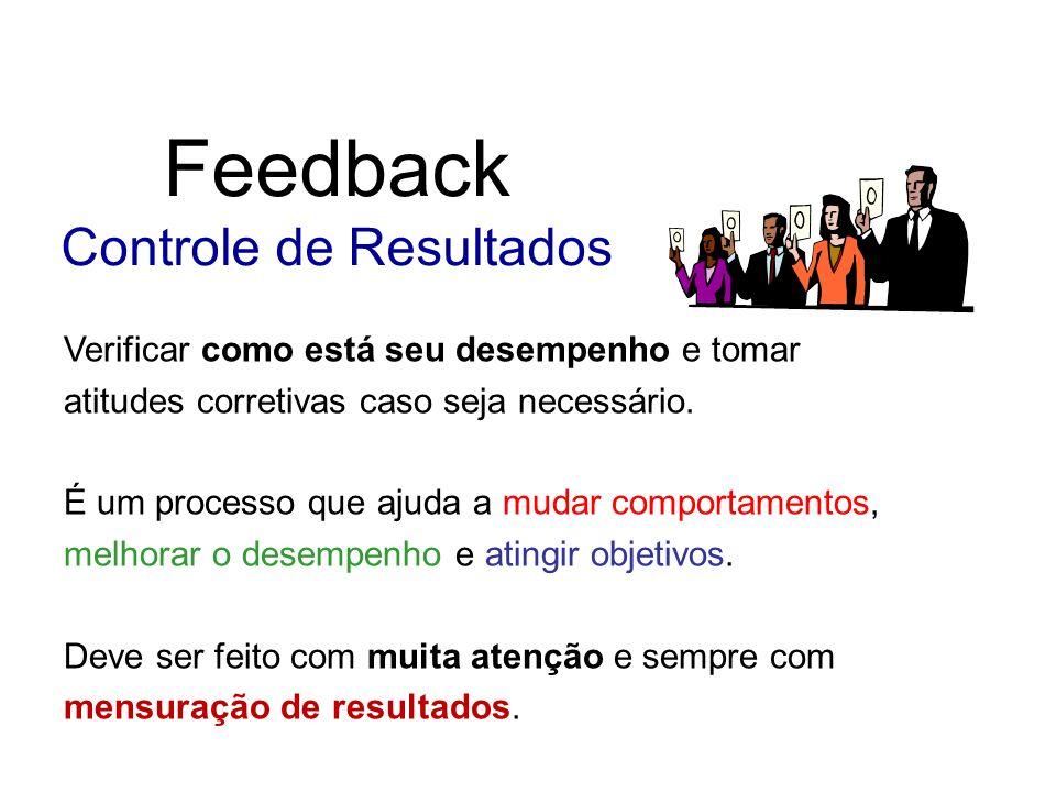 Feedback Controle de Resultados