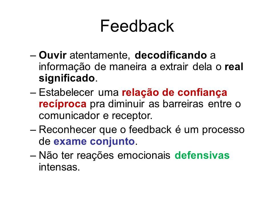 Feedback Ouvir atentamente, decodificando a informação de maneira a extrair dela o real significado.