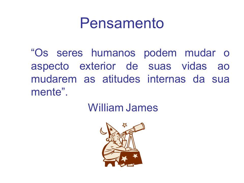 Pensamento Os seres humanos podem mudar o aspecto exterior de suas vidas ao mudarem as atitudes internas da sua mente .