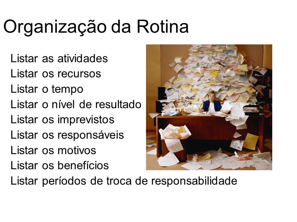 Organização da Rotina Listar as atividades Listar os recursos
