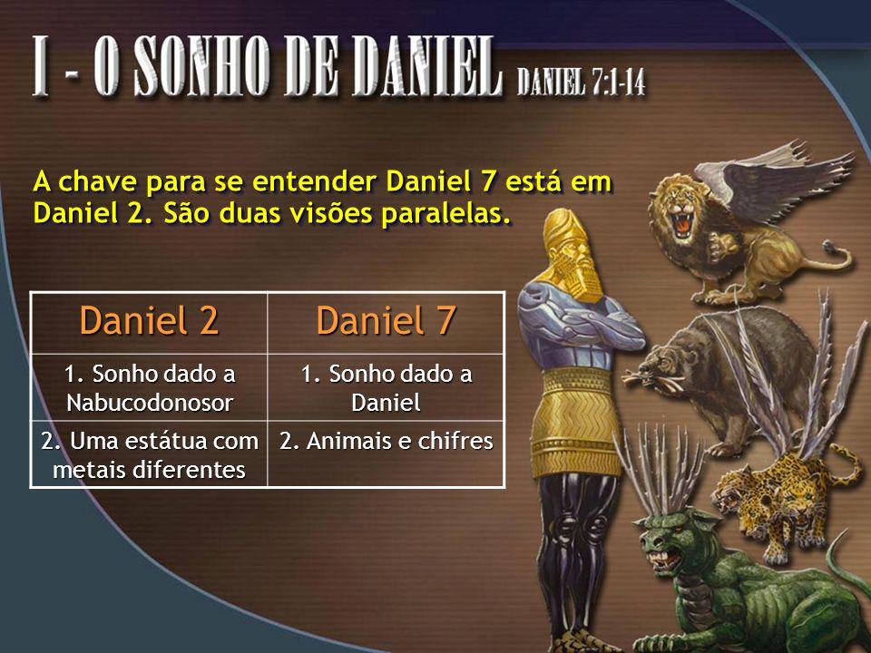A chave para se entender Daniel 7 está em Daniel 2