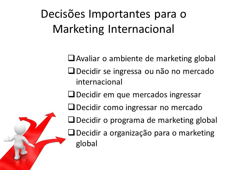 Decisões Importantes para o Marketing Internacional