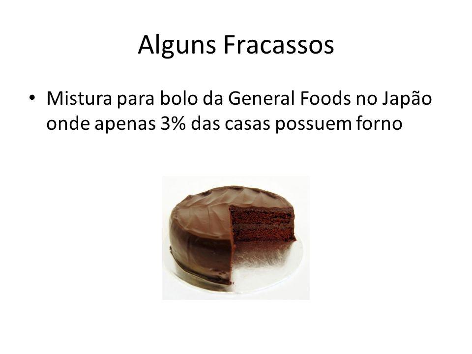 Alguns FracassosMistura para bolo da General Foods no Japão onde apenas 3% das casas possuem forno.