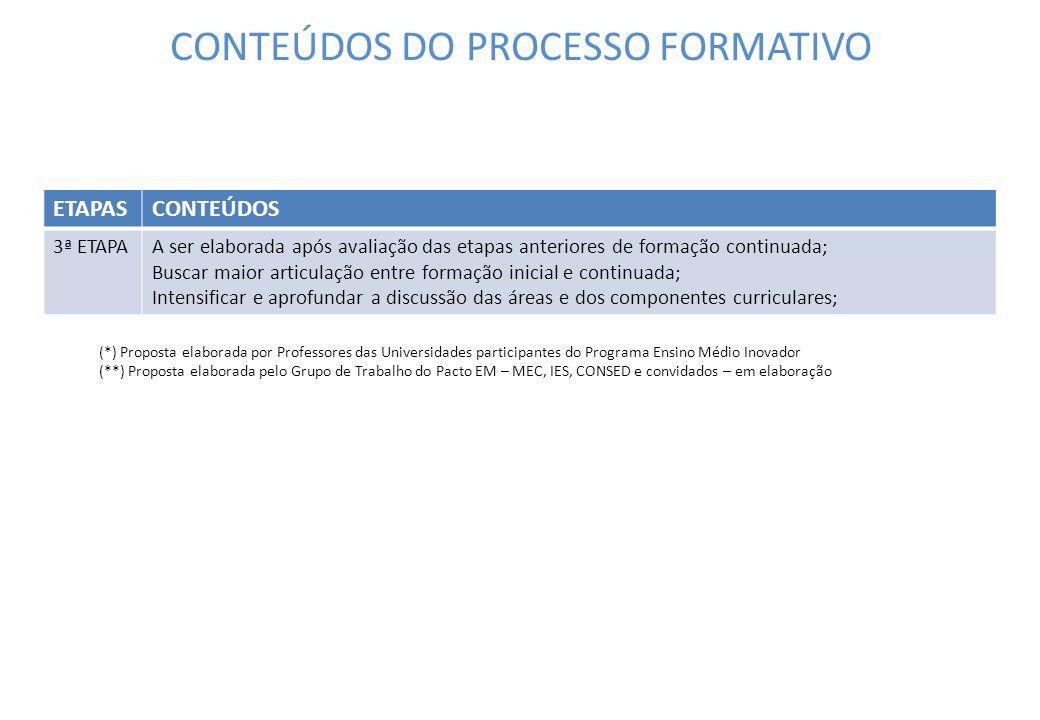 CONTEÚDOS DO PROCESSO FORMATIVO