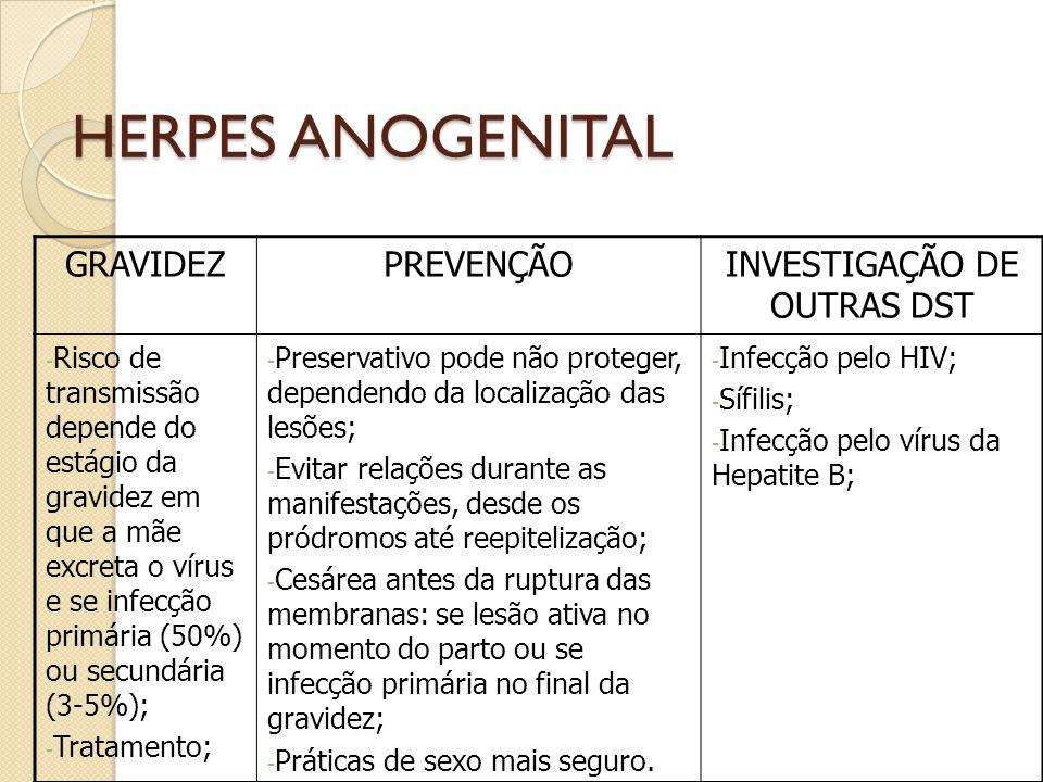 Herpes simples sintomas tratamentos e causas  Minha Vida