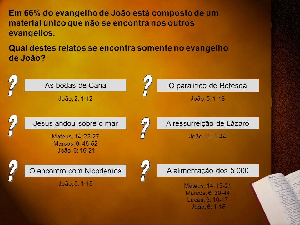 Em 66% do evangelho de João está composto de um material único que não se encontra nos outros evangelios.