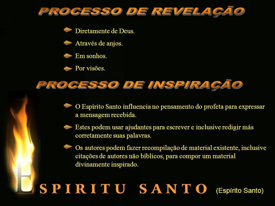 PROCESSO DE INSPIRAÇÃO
