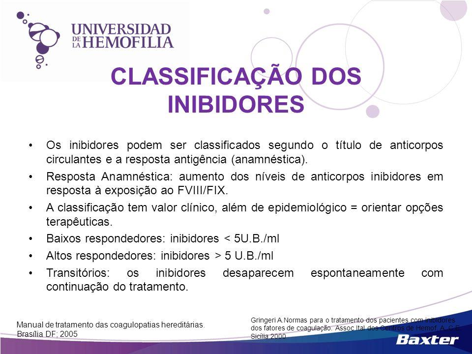 CLASSIFICAÇÃO DOS INIBIDORES