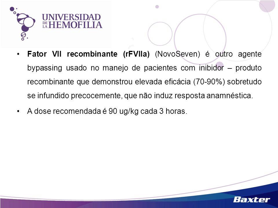Fator VII recombinante (rFVIIa) (NovoSeven) é outro agente bypassing usado no manejo de pacientes com inibidor – produto recombinante que demonstrou elevada eficácia (70-90%) sobretudo se infundido precocemente, que não induz resposta anamnéstica.