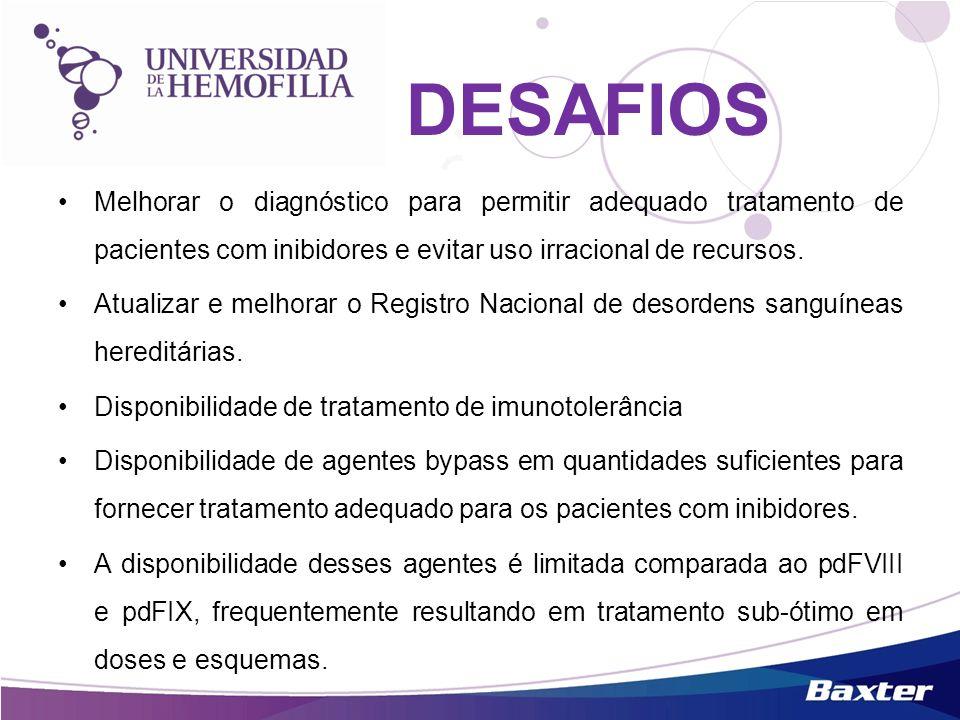 DESAFIOS Melhorar o diagnóstico para permitir adequado tratamento de pacientes com inibidores e evitar uso irracional de recursos.