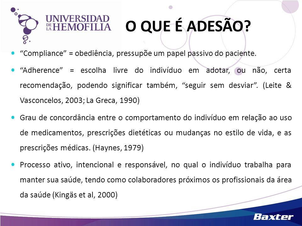 O QUE É ADESÃO Compliance = obediência, pressupõe um papel passivo do paciente.