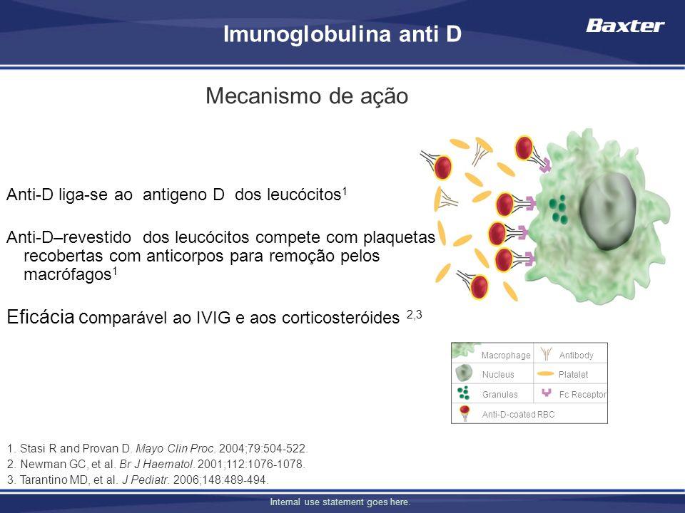 Imunoglobulina anti D Mecanismo de ação
