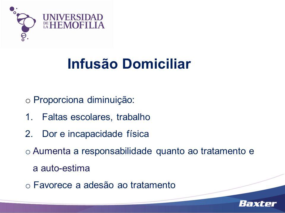 Infusão Domiciliar Proporciona diminuição: Faltas escolares, trabalho