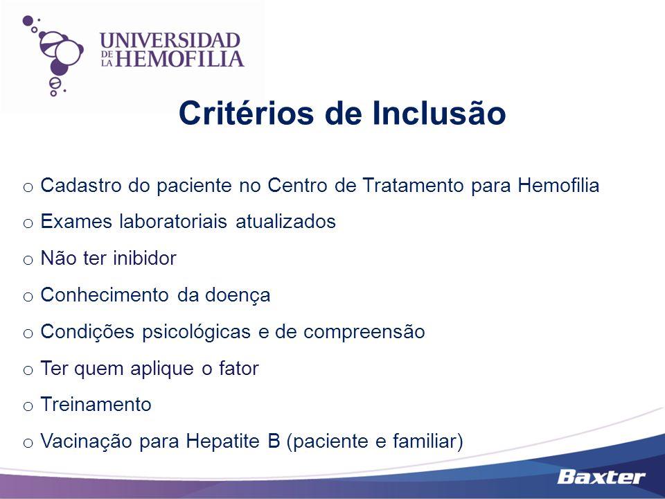 Critérios de Inclusão Cadastro do paciente no Centro de Tratamento para Hemofilia. Exames laboratoriais atualizados.