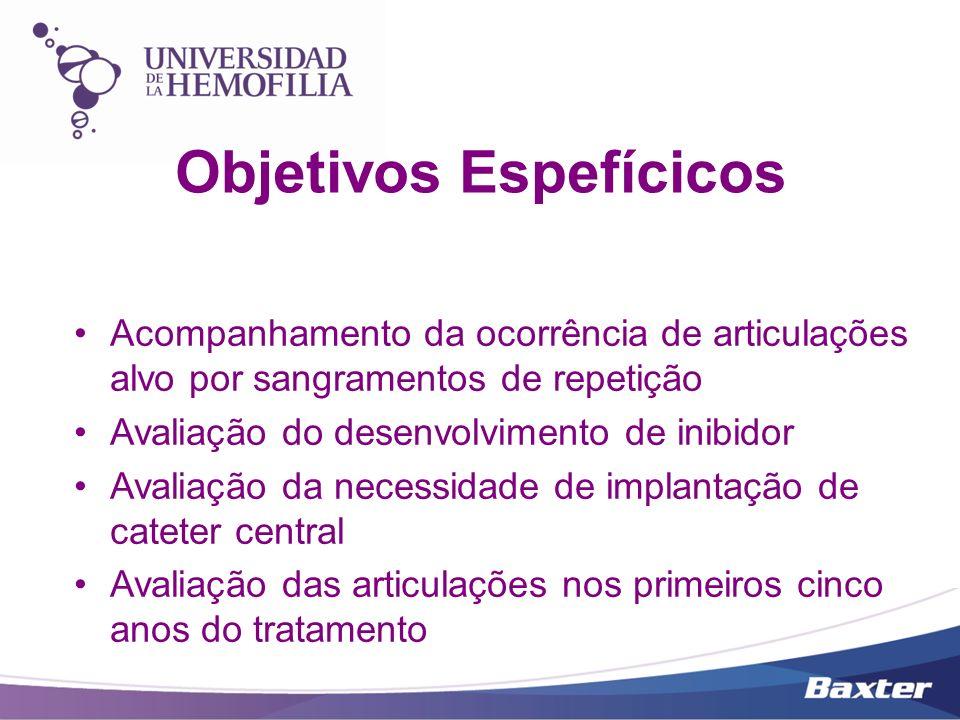 Objetivos Espefícicos