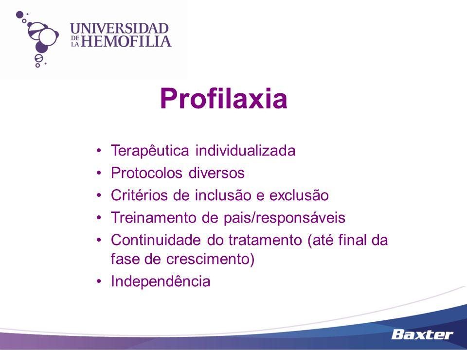 Profilaxia Terapêutica individualizada Protocolos diversos