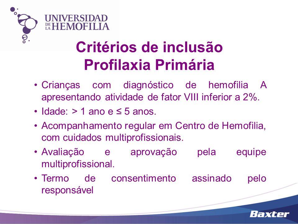 Critérios de inclusão Profilaxia Primária