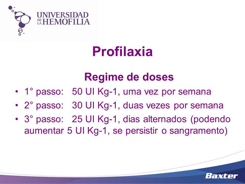 Profilaxia Regime de doses 1° passo: 50 UI Kg-1, uma vez por semana