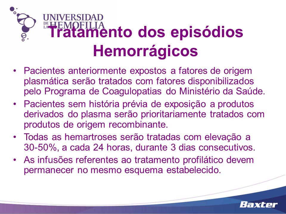 Tratamento dos episódios Hemorrágicos