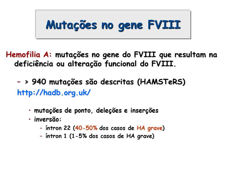 Mutações no gene FVIII Hemofilia A: mutações no gene do FVIII que resultam na deficiência ou alteração funcional do FVIII.