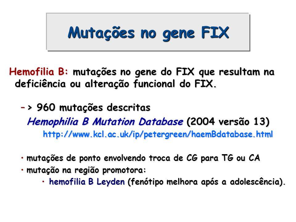 Mutações no gene FIXHemofilia B: mutações no gene do FIX que resultam na deficiência ou alteração funcional do FIX.