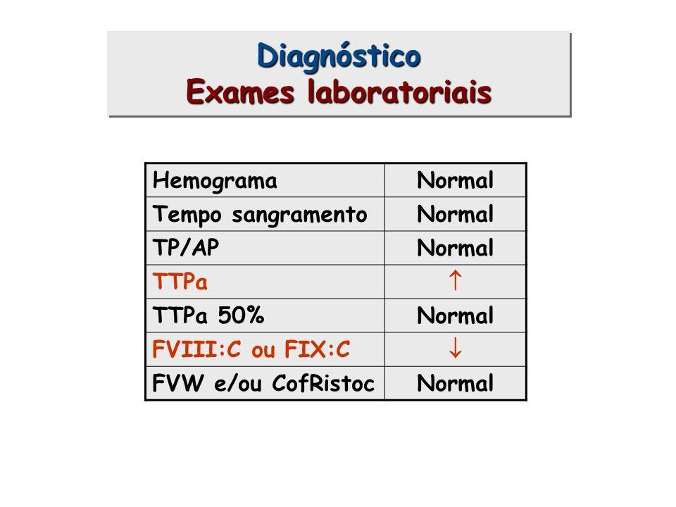 Diagnóstico Exames laboratoriais
