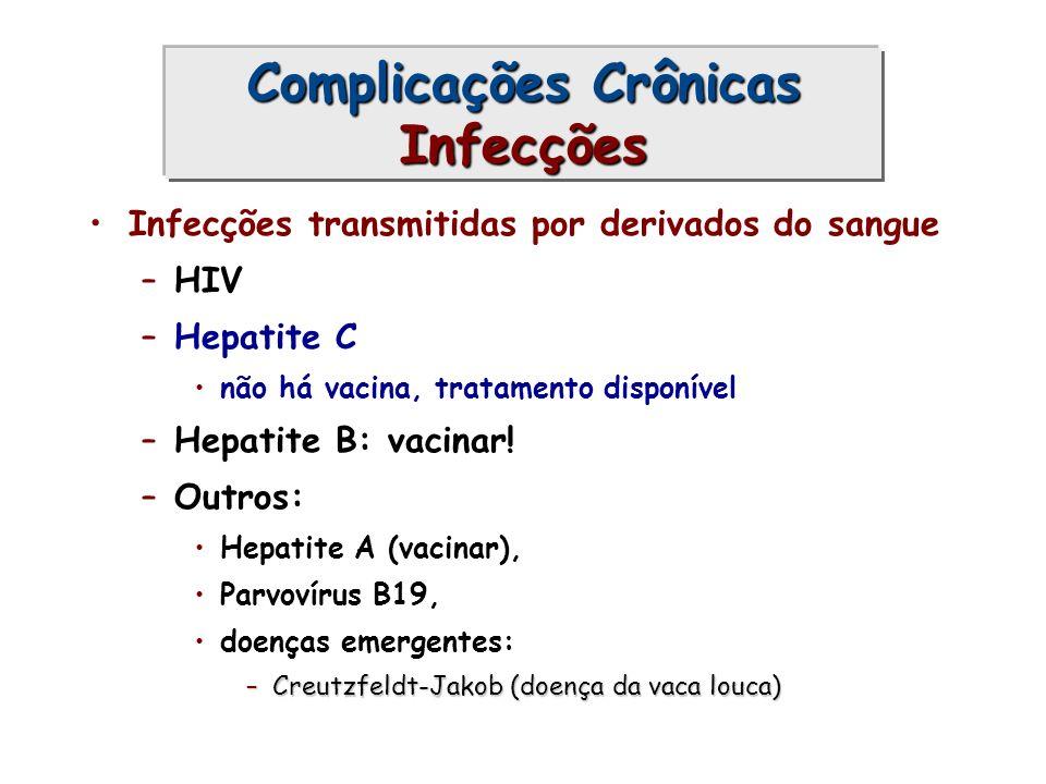 Complicações Crônicas Infecções