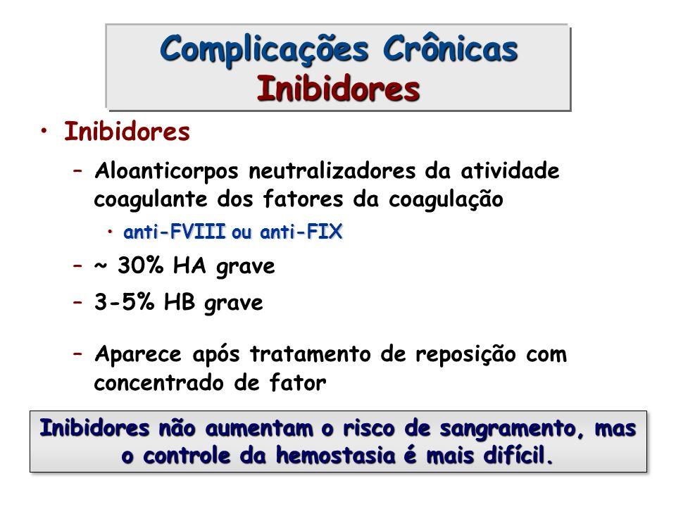 Complicações Crônicas Inibidores