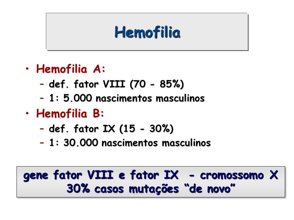 gene fator VIII e fator IX - cromossomo X 30% casos mutações de novo