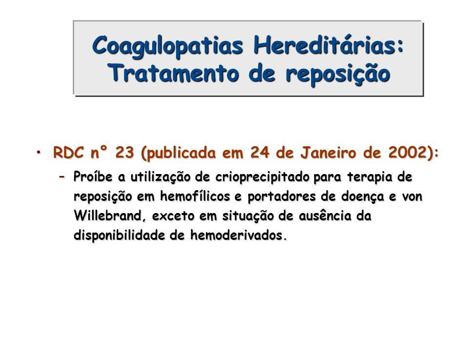 Coagulopatias Hereditárias: Tratamento de reposição