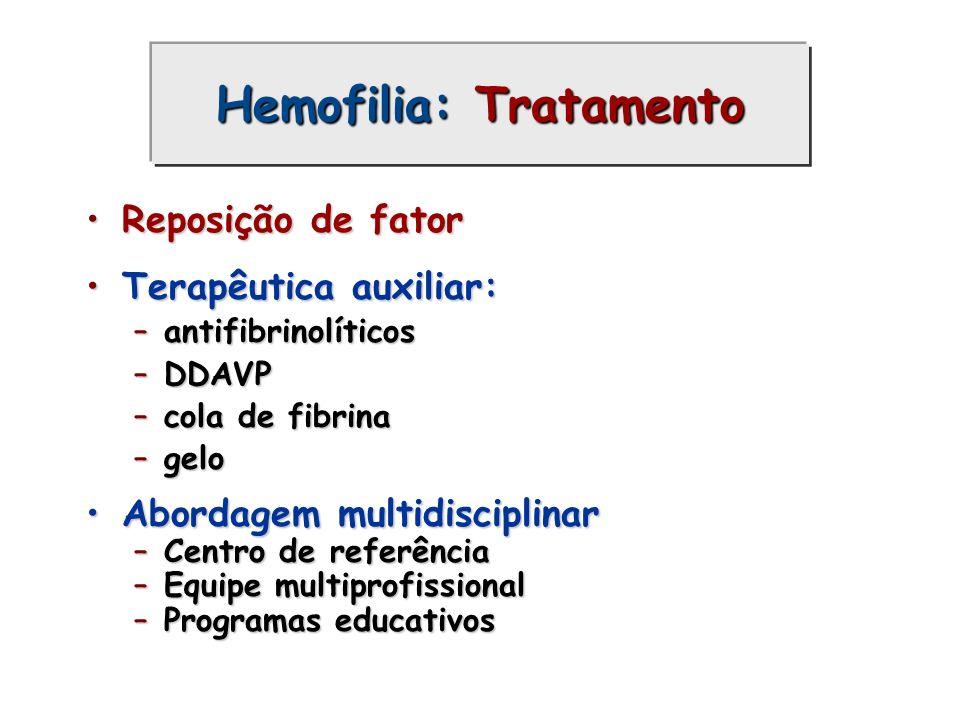 Hemofilia: Tratamento
