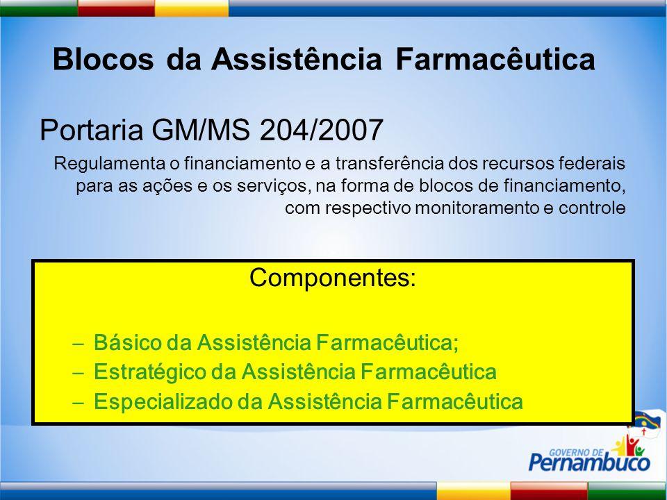 Blocos da Assistência Farmacêutica