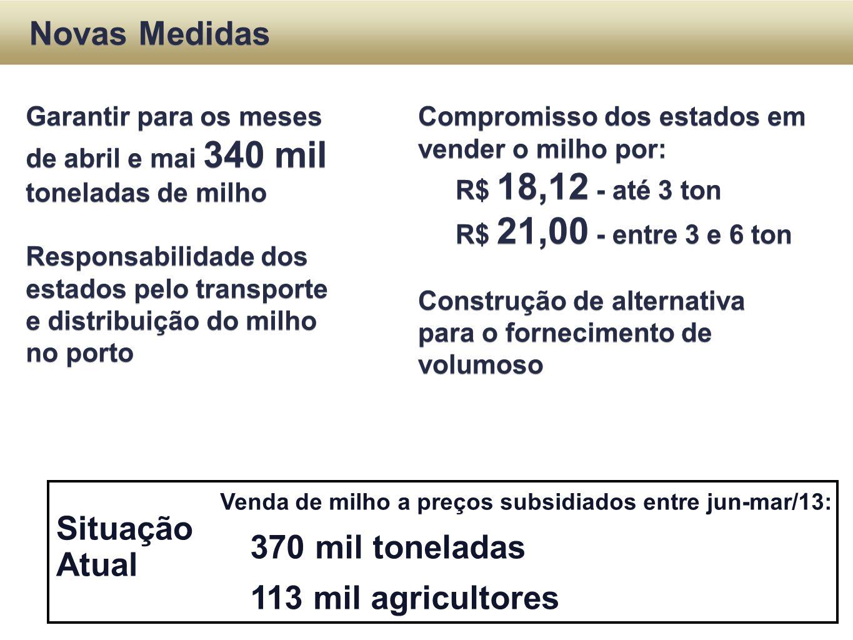 Novas Medidas 370 mil toneladas Situação Atual 113 mil agricultores