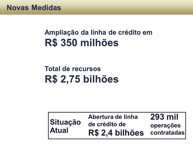 293 mil operações contratadas