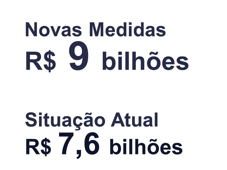 Novas Medidas R$ 9 bilhões Situação Atual R$ 7,6 bilhões