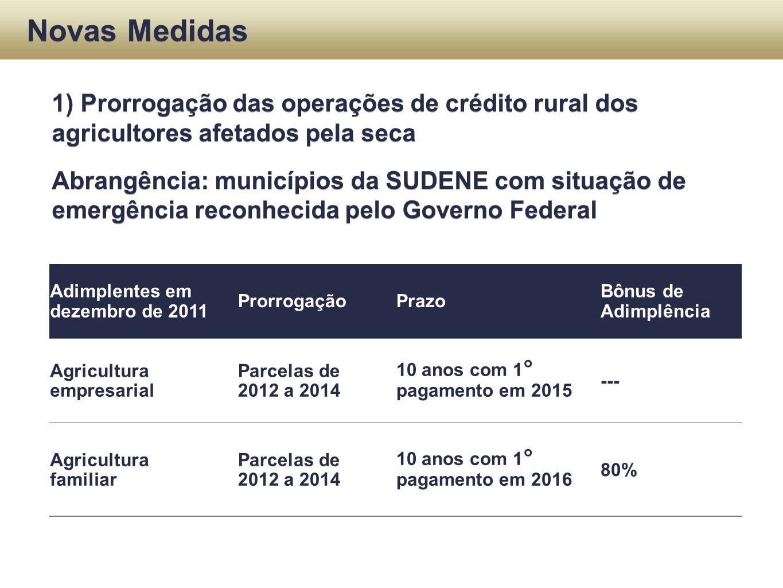 Novas Medidas 1) Prorrogação das operações de crédito rural dos agricultores afetados pela seca.