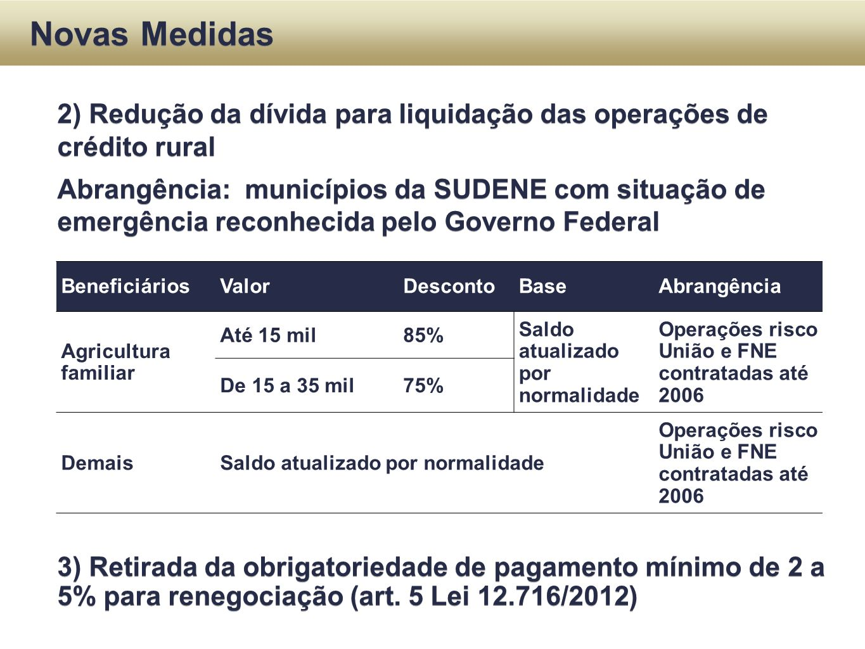 Novas Medidas 2) Redução da dívida para liquidação das operações de crédito rural.