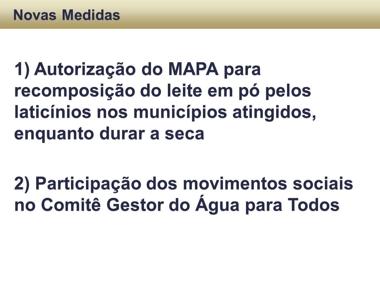 Novas Medidas 1) Autorização do MAPA para recomposição do leite em pó pelos laticínios nos municípios atingidos, enquanto durar a seca.