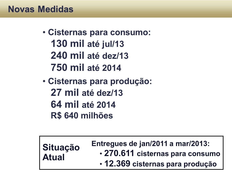 130 mil até jul/13 240 mil até dez/13 750 mil até 2014