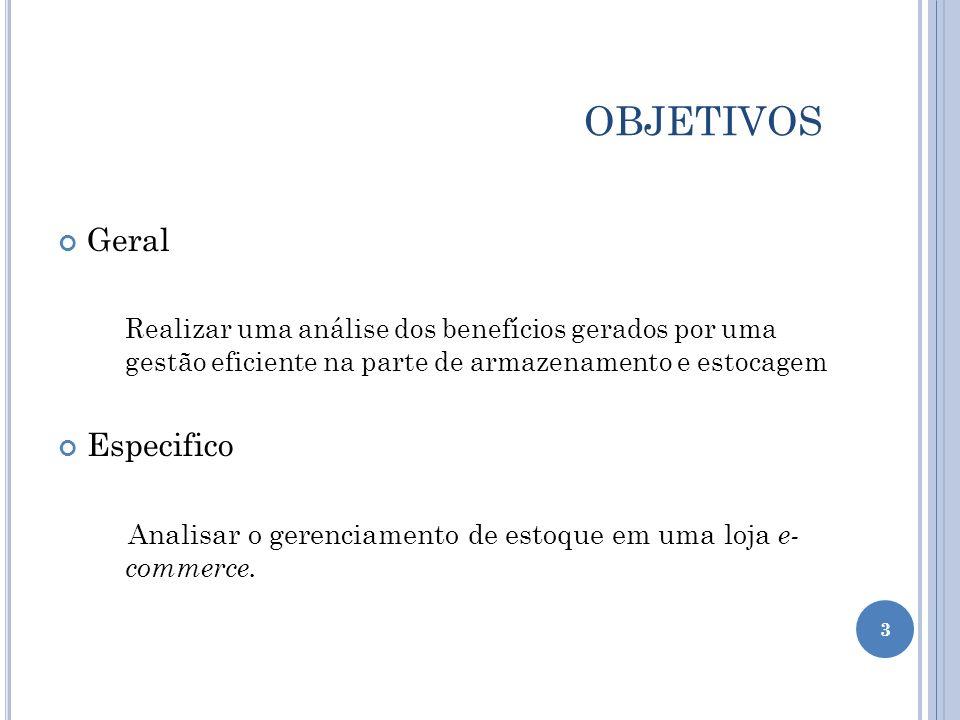 OBJETIVOS Geral Especifico