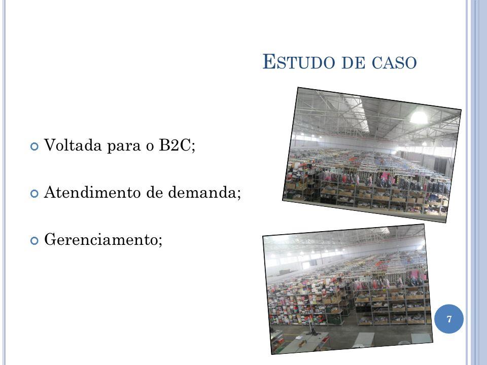 Estudo de caso Voltada para o B2C; Atendimento de demanda;