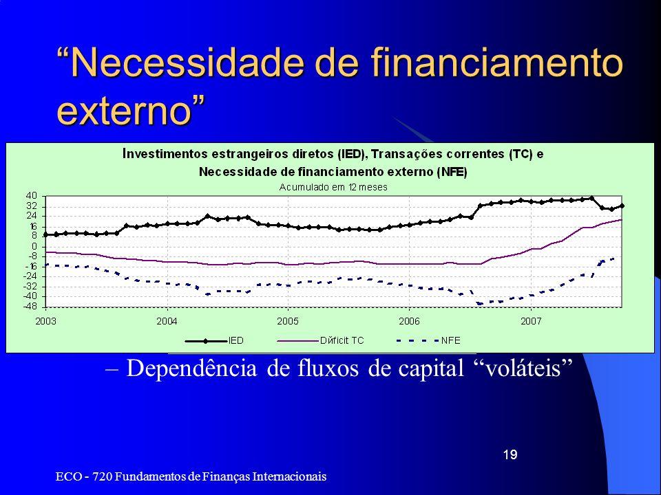 Necessidade de financiamento externo